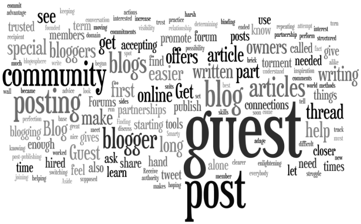 Eight Simple Measures To Compose A Guest Site Post For Search Engine